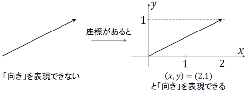 力学の基本5_1