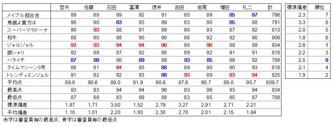 2015-12-09_10h03_20