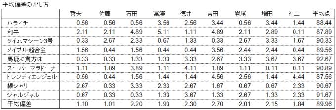 2015-12-09_10h23_03