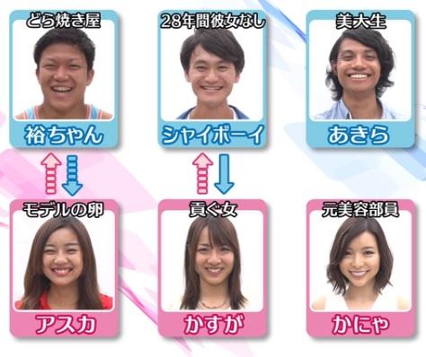 f:id:karuhaito:20180125222747j:plain