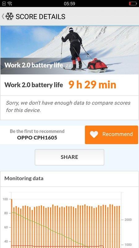 Oppo A39 PCMark Battery Test (2)