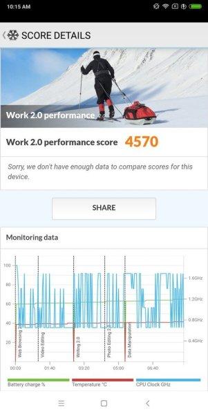 Xiaomi Redmi 5 Plus PCMark (1)