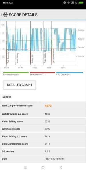 Xiaomi Redmi 5 Plus PCMark (2)