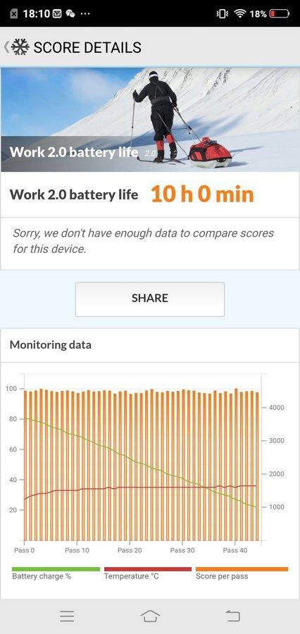 Vivo V9 Battery Test (2)