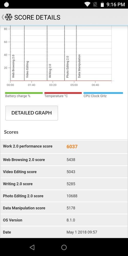 Asus Zenfone Max Pro M1 PCMark (2)