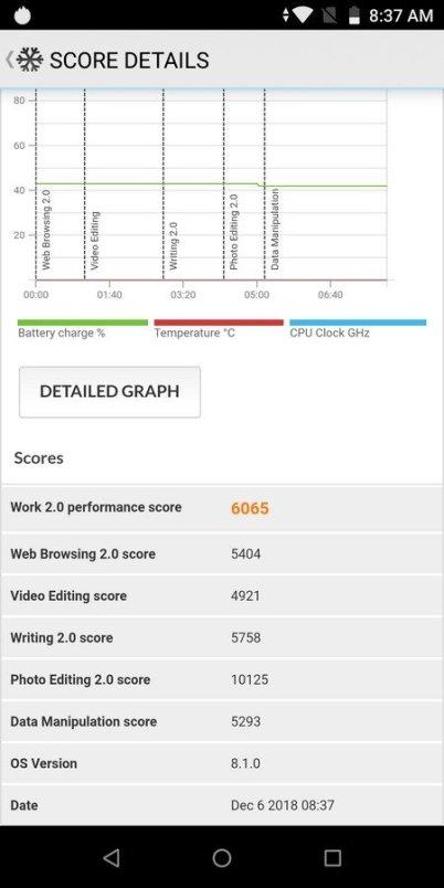 ZenFone Max Pro M1 6 GB PC Mark (2)