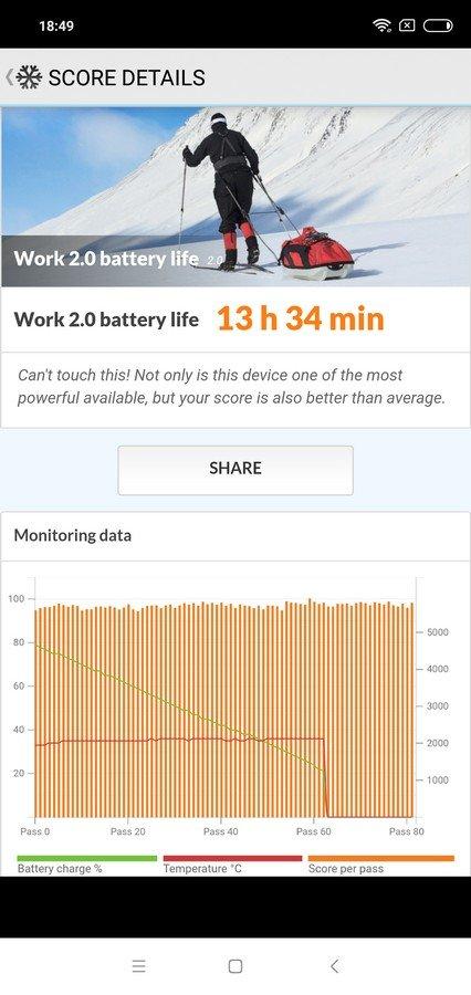 Redmi Note 6 Pro Battery Test (2)