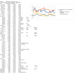 perb tren ihsg _ pg%gab_tanpaOTB 25052016B_nov2012_des2012_sjk Jan2013