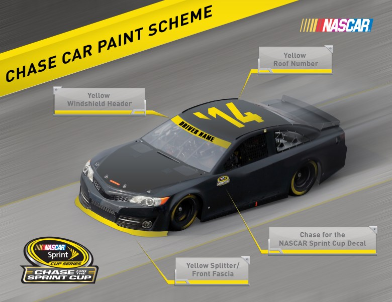 NASCAR Introduces Special Paint Scheme Elements For Chase for the NASCAR Sprint Cup ...