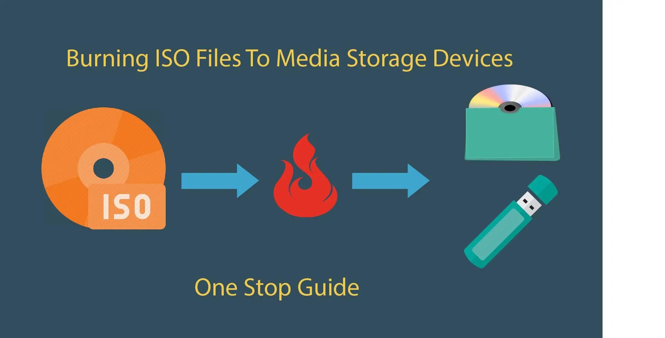 iso burning software rufus