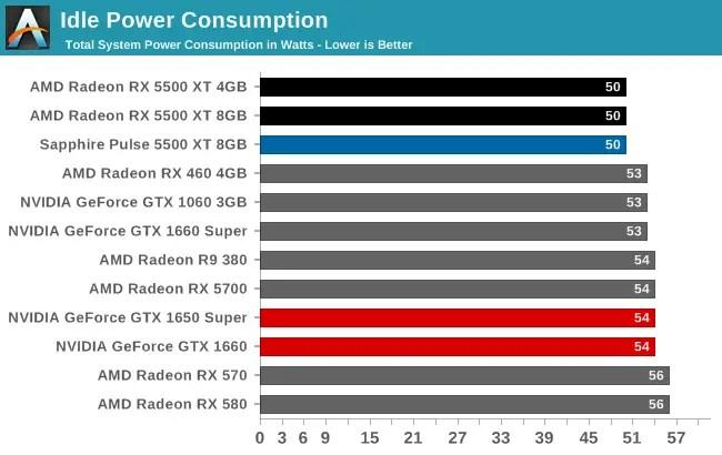 computer resolution graph