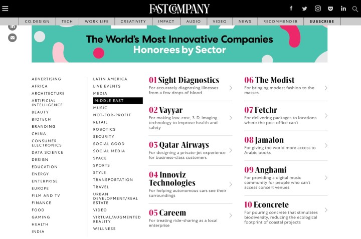Top 10 companies in the Fast Company rankings for 2019