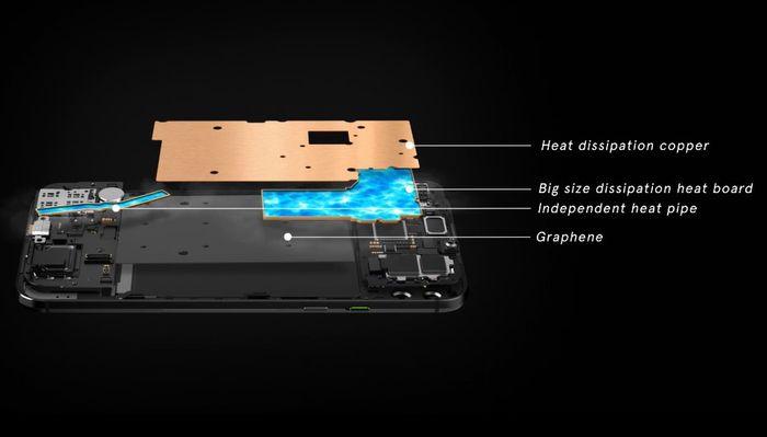 「Black Shark 2」の多層液体冷却システム