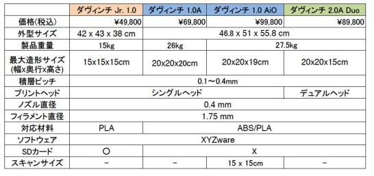 3Dプリンター仕様表_xlsx_pdf