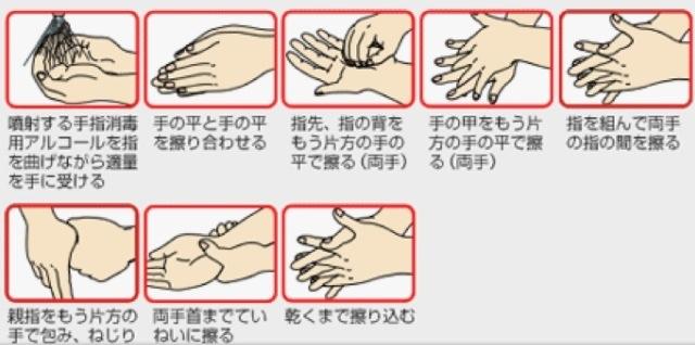 手指消毒の仕方-やすとものどこいこ