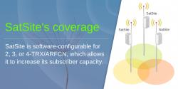 SatSite for coverage configuration