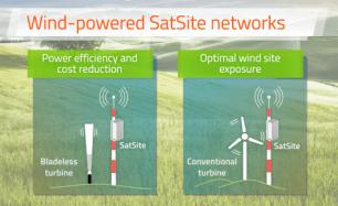 SatSite working on wind power