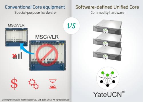 YateUCN MSC redundancy benefits