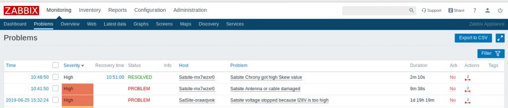 Satsite Monitoring with Zabbix 9