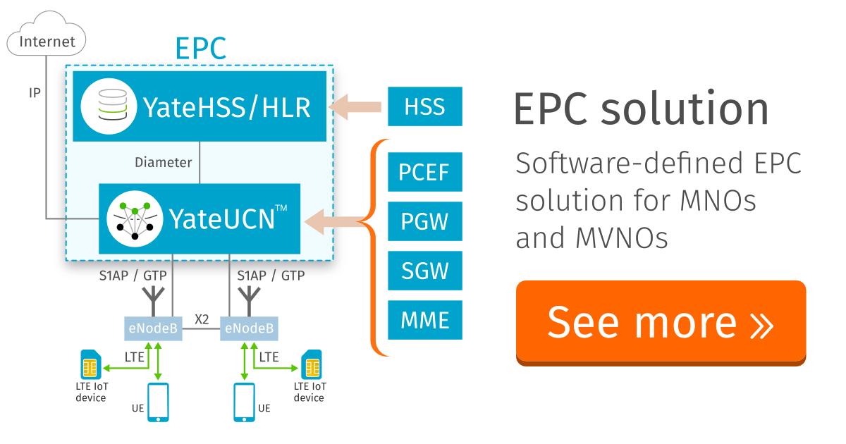LTE EPC function: HSS, PC