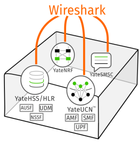 MiniCore-5G-wireshark-diagram-1