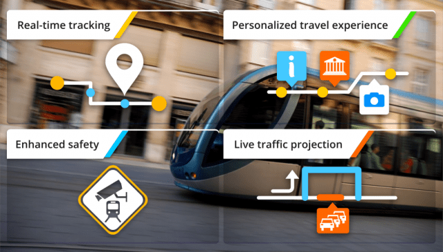 Smart public transport with LTE IoT networks that use LTE Advanced carrier aggregation and MIMO technologies