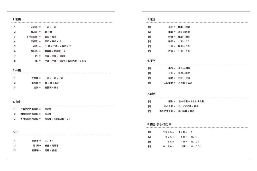 算数の公式一覧34種類 無料学習プリント