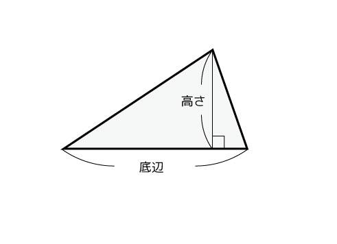 三角形の面積