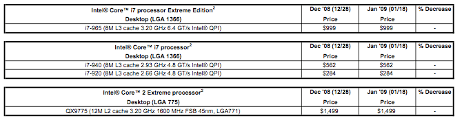 Core i7 processors