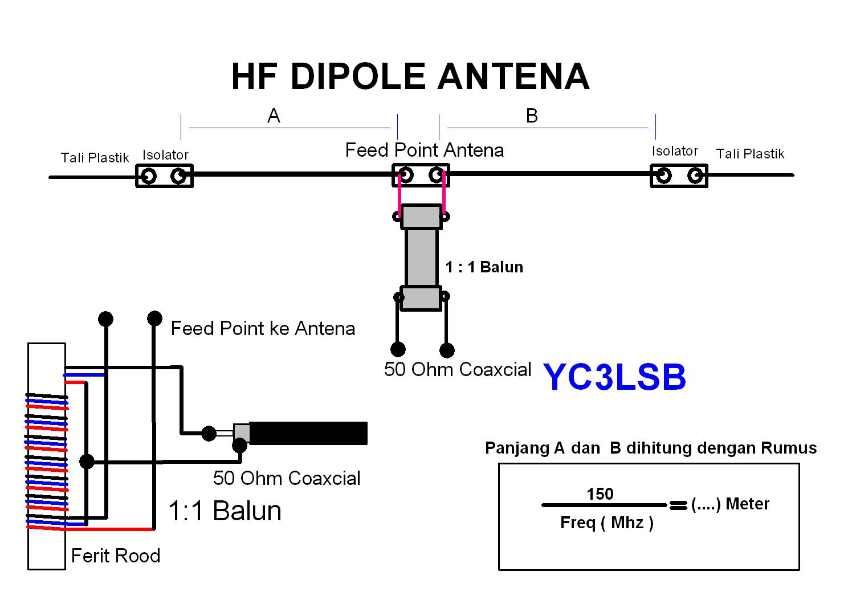 uhf vhf antenna wiring diagram