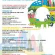 ES NOTICIA. Alcalá de Henares celebra una nueva edición de la Semana Europea de la Movilidad