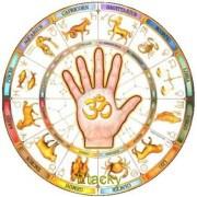 Guru Kripa Astrologer and Gemstones in Kharghar 9323600011
