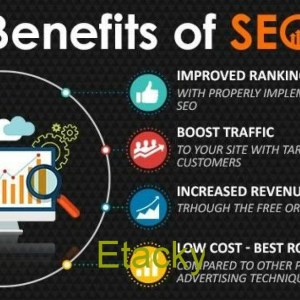 Best Seo digital marketing Services in India, Rank your website in first page