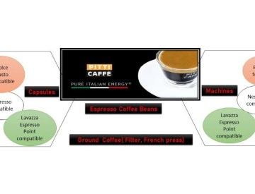 All Italian coffee with special offers for you, we bring the coffee-shop experience home