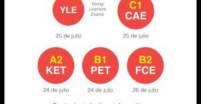 Cambridge English Exams La Palma Julio 2018