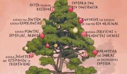Una Navidad palmera más sostenible