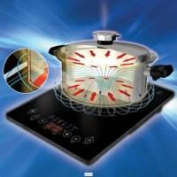 Cocina Inducción Magnética