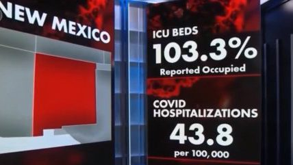 The number of cases has soared! On average, three people in the United States die of COVID-19 in two minutes.