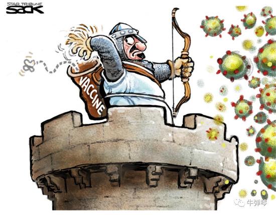 Worldwide War Situation Totally Changing, Weapon Power War Changed to Vaccine Coronavirus War