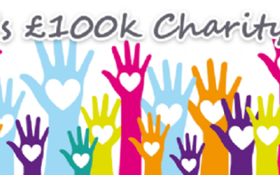 Covea's £100K Charity Drop
