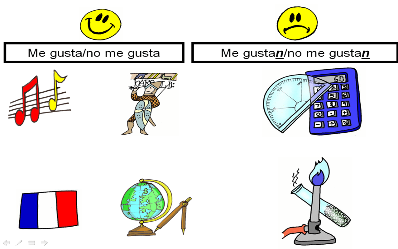 Stages Of Change Worksheet In Spanish