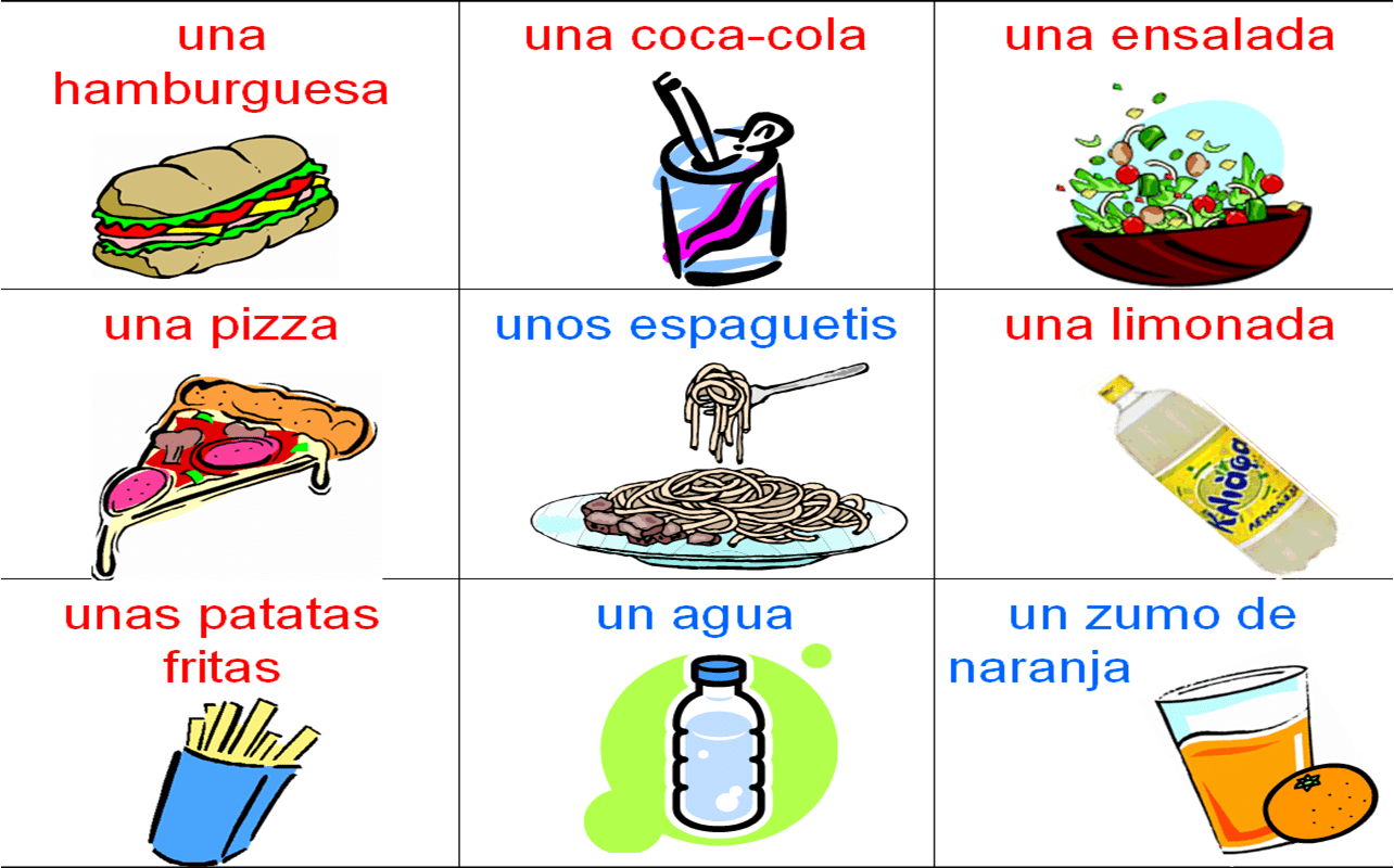 Fast Food Vocabulary In Spanish