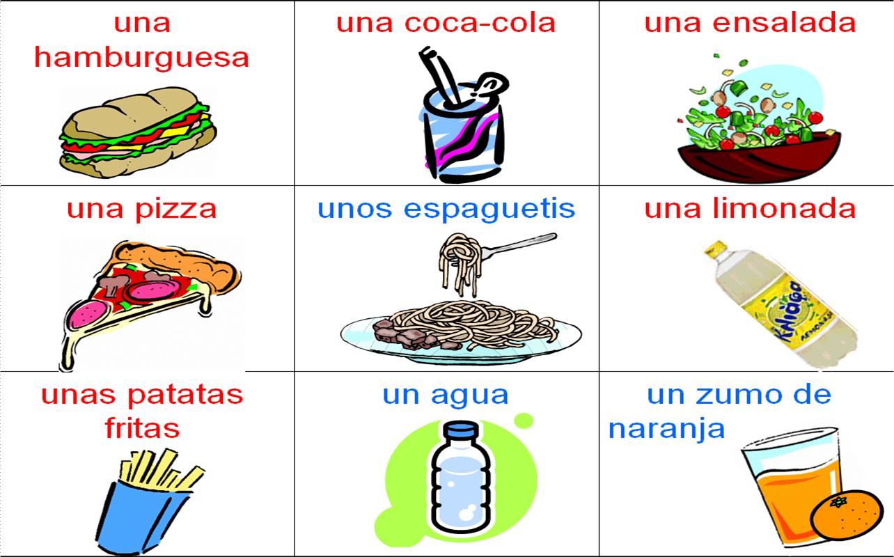 Vocabulario La Comida Y Las Bebidas Food And Drink Vocab