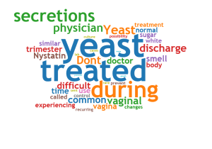 Yeast infection and pregnancy