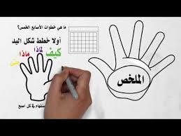 استراتيجية الأصابع الخمس