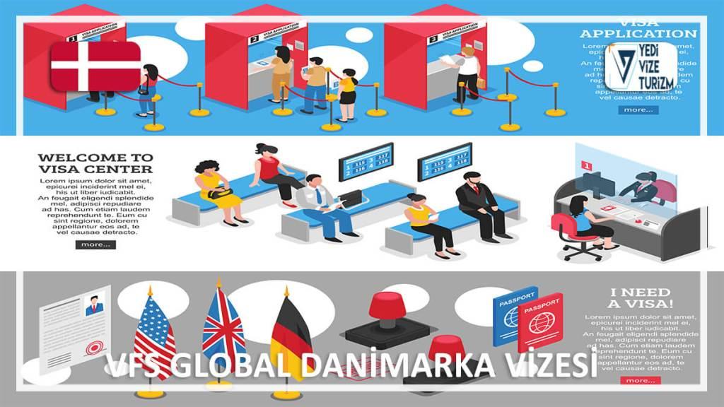 Danimarka Vizesi Vfs Global