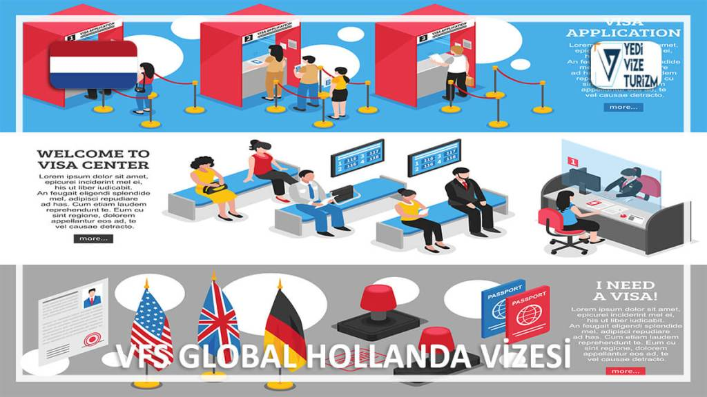 Hollanda Vizesi Vfs Global