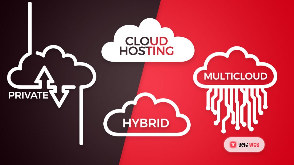 Top Cloud Computing Trends - Yehiweb