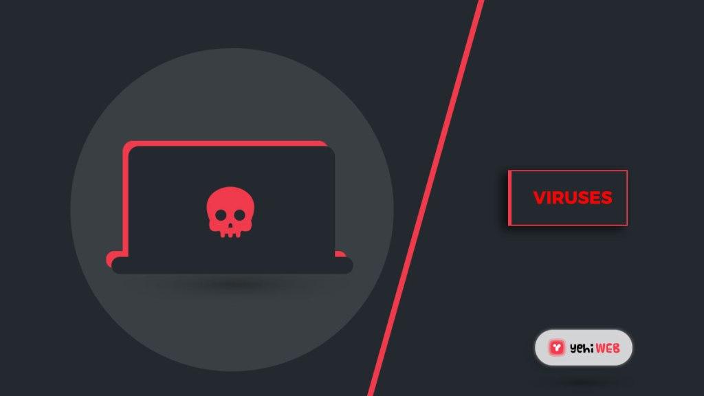 viruses what is malware type of malware malware software yehiweb