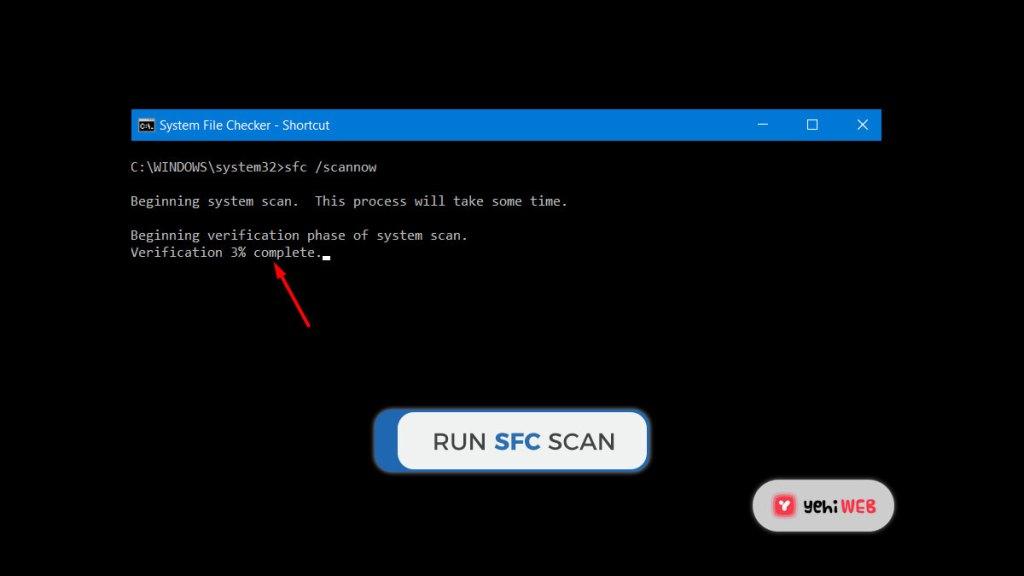 Run sfc Scan Yehiweb Run SFC Scan
